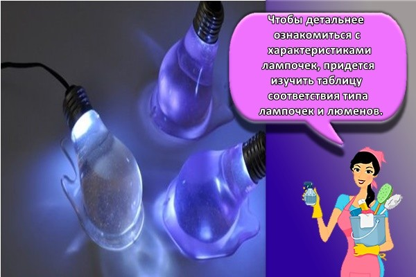 Чтобы детальнее ознакомиться с характеристиками лампочек, придется изучить таблицу соответствия типа лампочек и люменов.