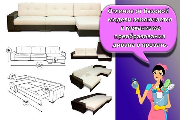 Отличие от базовой модели заключается в механизме преобразования дивана в кровать.