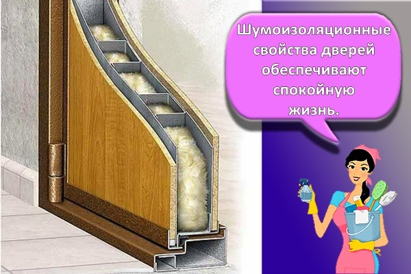шумоизоляционые двери