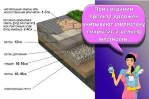 Пошаговая инструкция, как своими руками сделать садовые дорожки из бетона на даче