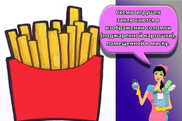 Схемы игрушек заключаются в изображении соломки (поджаренной картошки), помещенной в миску.