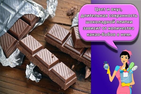 Цвет и вкус, длительная сохранность шоколадной плитки зависит от количества какао-бобов в нем.