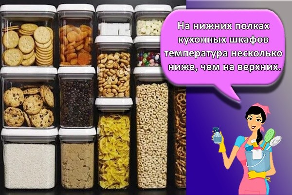 На нижних полках кухонных шкафов температура несколько ниже, чем на верхних.