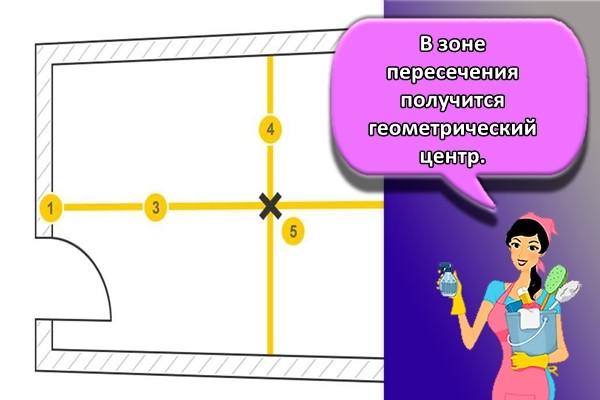 в зоне пересечения получится геометрический центр.