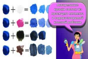 Как можно получить синий цвет при смешивании красок и таблица топ-8 оттенков