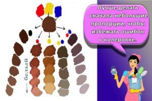 Как можно получить бежевый цвет, правила смешивания и таблица оттенков