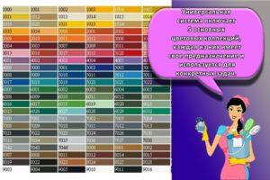Определение палитры РАЛ и полные каталоги цветов и оттенков с названиями