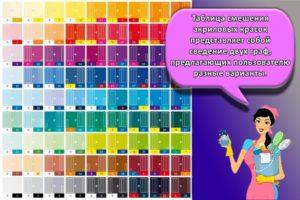 Таблица смешивания колеров акриловых красок и палитра цветов для работы
