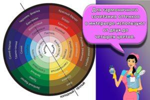 3 способа подбора цветов и правила сочетания в интерьере, как применять тона