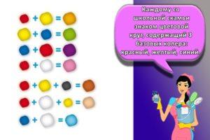 Основные цвета и как правильно их смешивать, таблица для получения оттенков