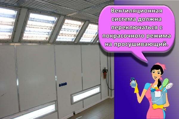 Вентиляционная система должна переключаться с покрасочного режима на просушивающий.
