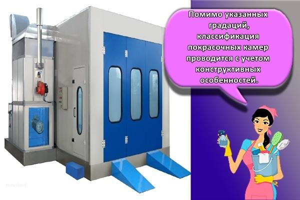 Помимо указанных градаций, классификация покрасочных камер проводится с учетом конструктивных особенностей.
