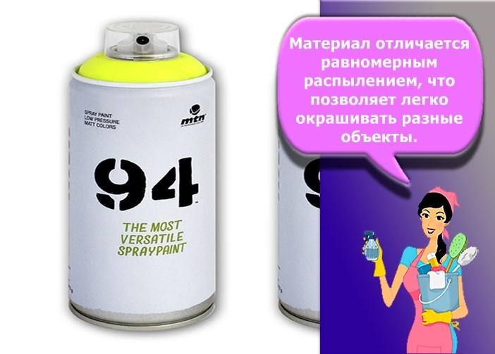 краска для граффити